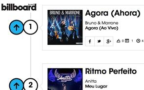 Canción de Alberto Plaza y Jaime Ciero alcanza el primer lugar en Brasil Image